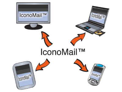 managed business email on any device